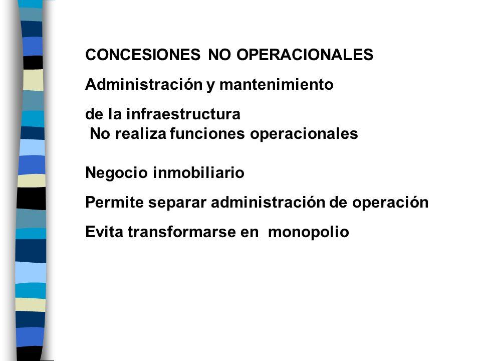 CONCESIONES NO OPERACIONALES Administración y mantenimiento de la infraestructura No realiza funciones operacionales Negocio inmobiliario Permite sepa