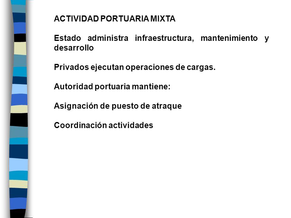 ACTIVIDAD PORTUARIA MIXTA Estado administra infraestructura, mantenimiento y desarrollo Privados ejecutan operaciones de cargas. Autoridad portuaria m
