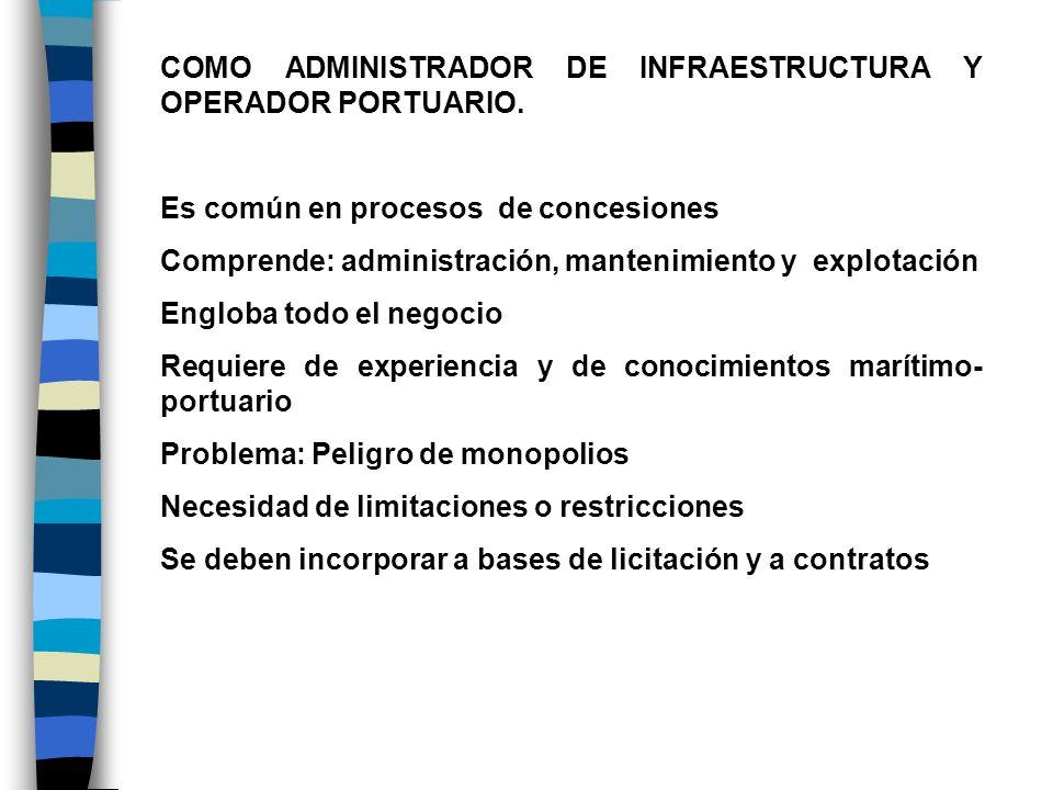 COMO ADMINISTRADOR DE INFRAESTRUCTURA Y OPERADOR PORTUARIO. Es común en procesos de concesiones Comprende: administración, mantenimiento y explotación