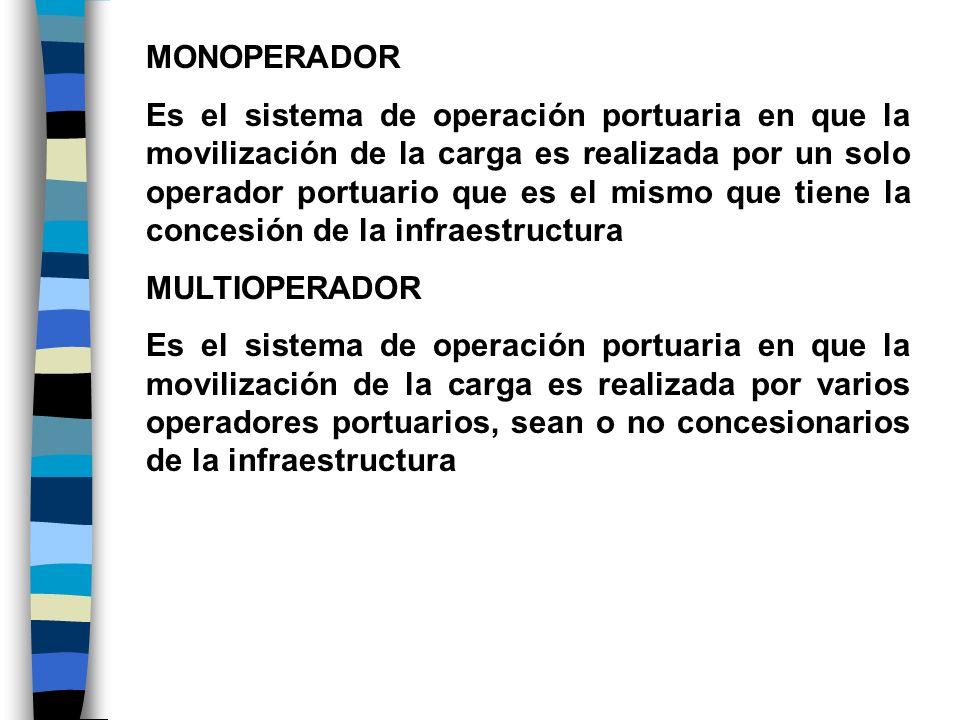 MONOPERADOR Es el sistema de operación portuaria en que la movilización de la carga es realizada por un solo operador portuario que es el mismo que ti