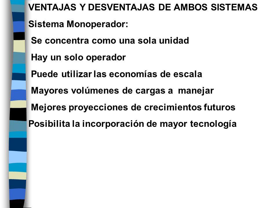 VENTAJAS Y DESVENTAJAS DE AMBOS SISTEMAS Sistema Monoperador: Se concentra como una sola unidad Hay un solo operador Puede utilizar las economías de e