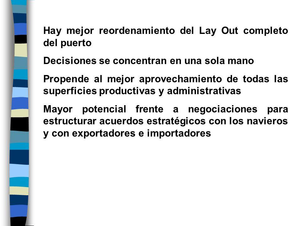 Hay mejor reordenamiento del Lay Out completo del puerto Decisiones se concentran en una sola mano Propende al mejor aprovechamiento de todas las supe