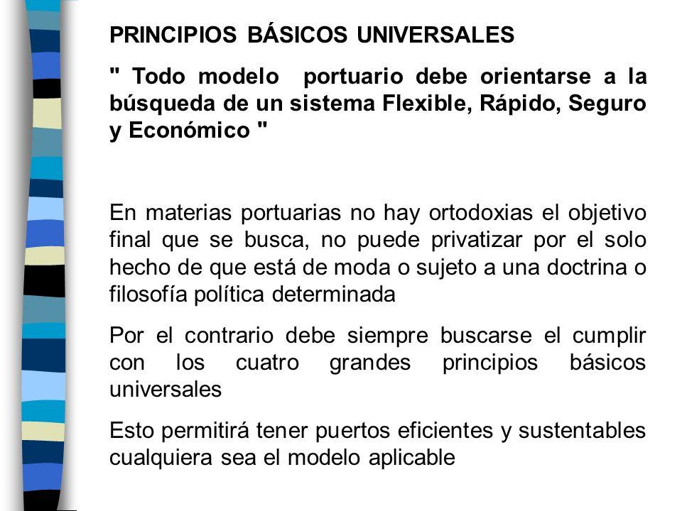 PRINCIPIOS BÁSICOS UNIVERSALES