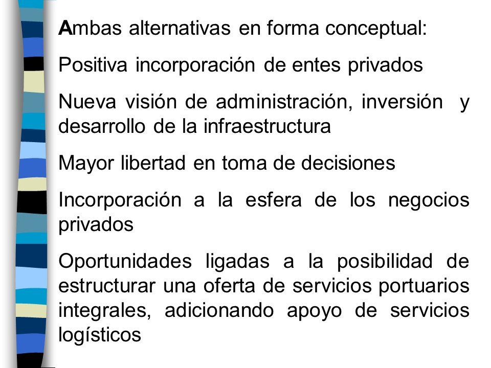 Ambas alternativas en forma conceptual: Positiva incorporación de entes privados Nueva visión de administración, inversión y desarrollo de la infraest