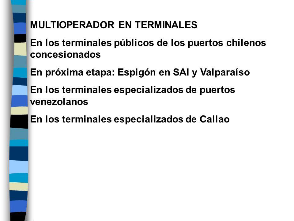 MULTIOPERADOR EN TERMINALES En los terminales públicos de los puertos chilenos concesionados En próxima etapa: Espigón en SAI y Valparaíso En los term