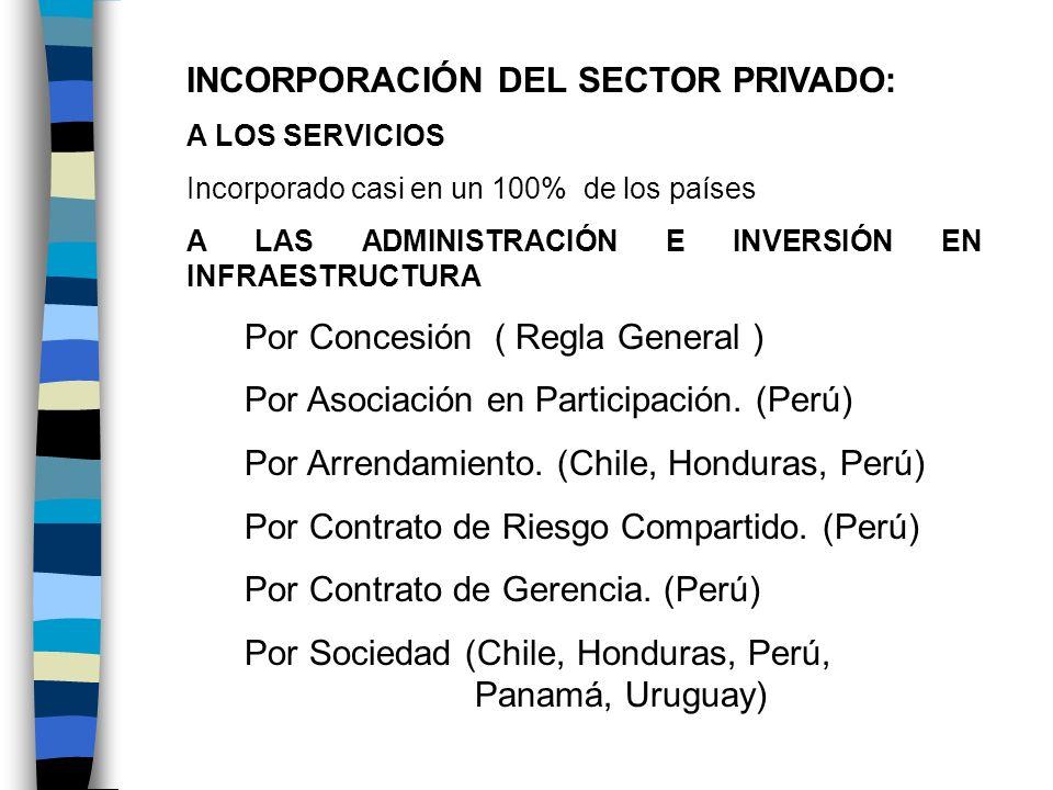 INCORPORACIÓN DEL SECTOR PRIVADO: A LOS SERVICIOS Incorporado casi en un 100% de los países A LAS ADMINISTRACIÓN E INVERSIÓN EN INFRAESTRUCTURA Por Co