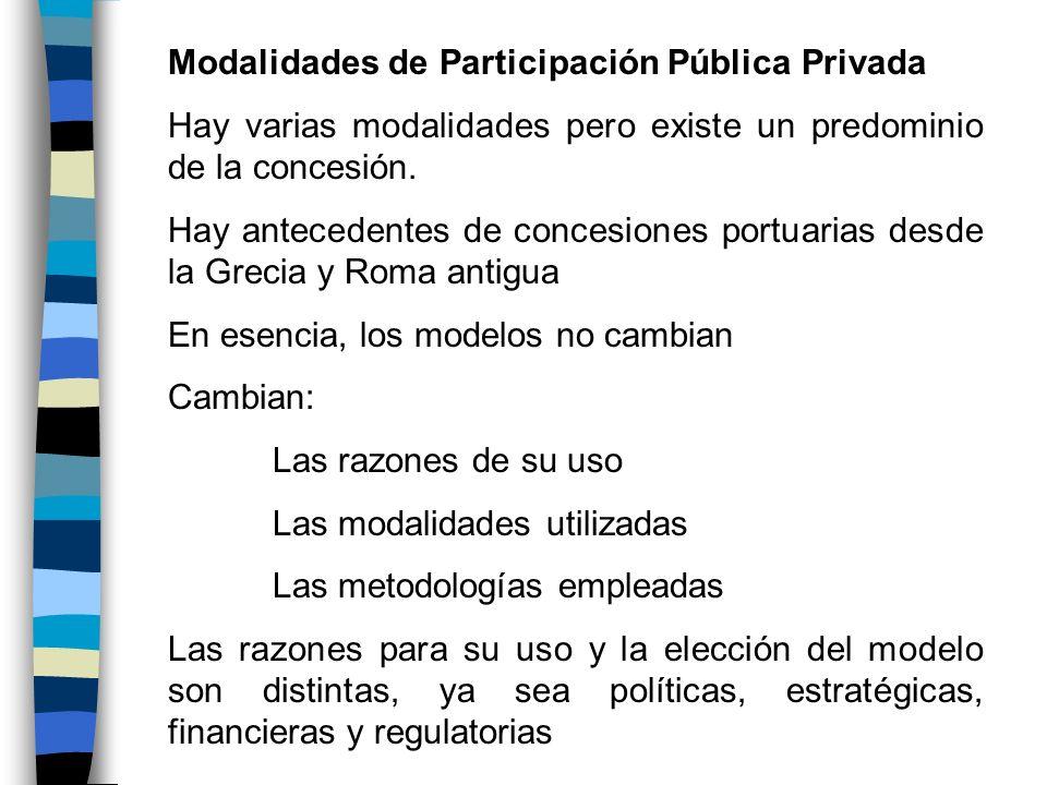 Modalidades de Participación Pública Privada Hay varias modalidades pero existe un predominio de la concesión. Hay antecedentes de concesiones portuar