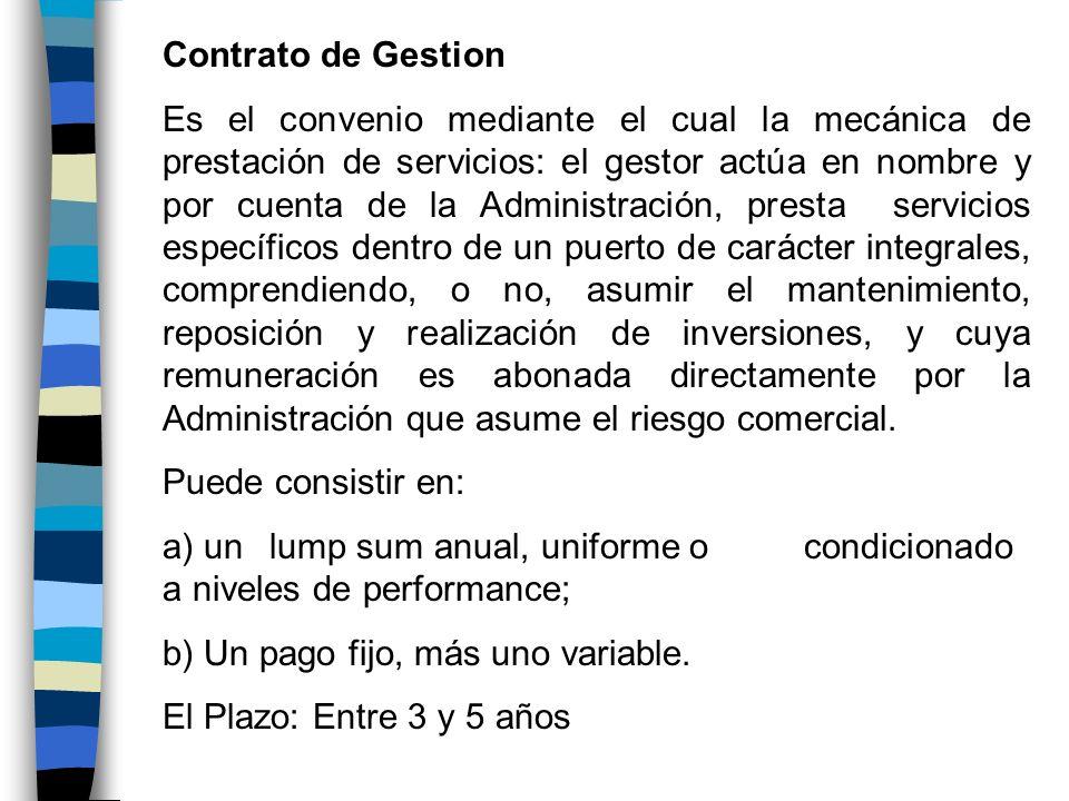 Contrato de Gestion Es el convenio mediante el cual la mecánica de prestación de servicios: el gestor actúa en nombre y por cuenta de la Administració