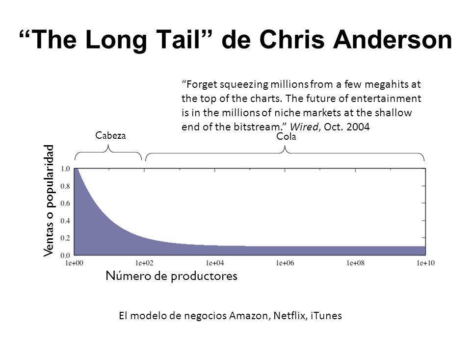 The Long Tail de Chris Anderson Número de productores Ventas o popularidad Cabeza Cola El modelo de negocios Amazon, Netflix, iTunes Forget squeezing