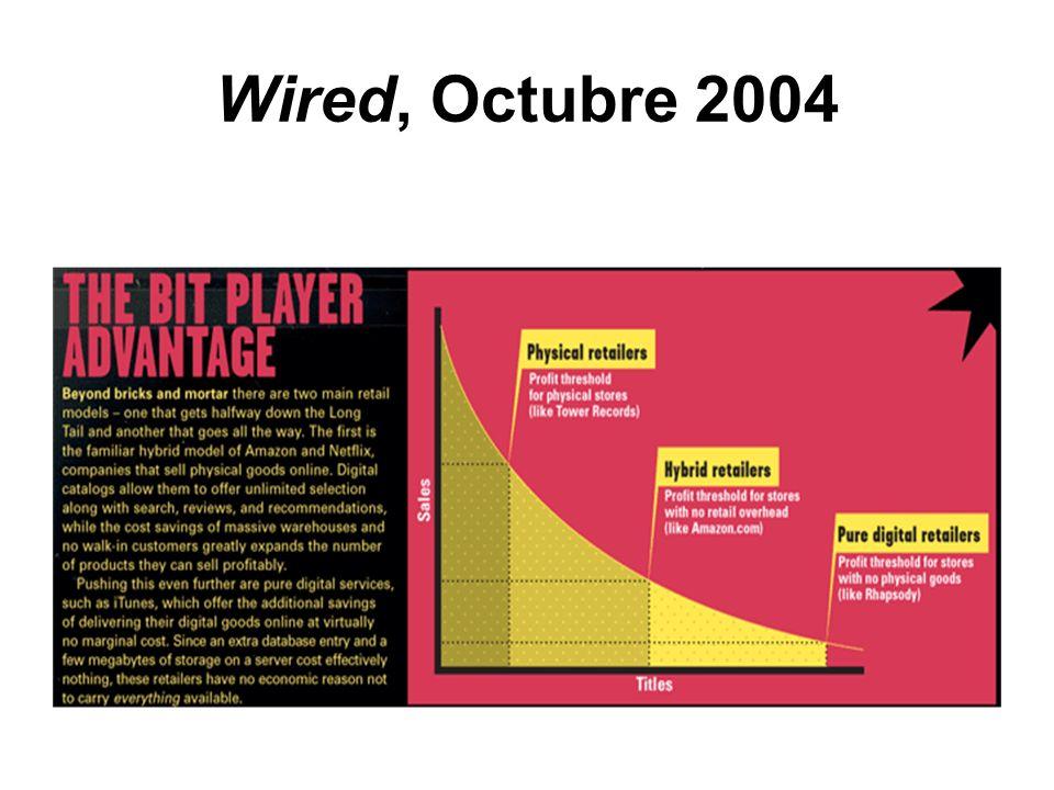 Wired, Octubre 2004
