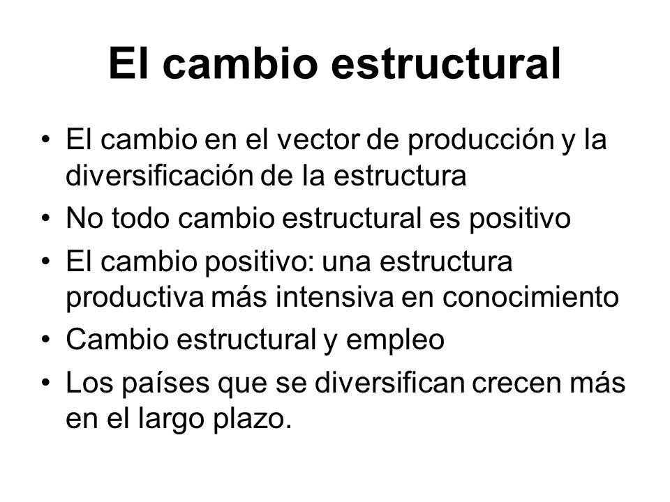 El cambio en el vector de producción y la diversificación de la estructura No todo cambio estructural es positivo El cambio positivo: una estructura p
