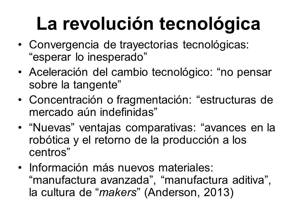 La revolución tecnológica Convergencia de trayectorias tecnológicas: esperar lo inesperado Aceleración del cambio tecnológico: no pensar sobre la tang