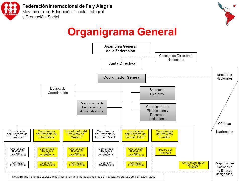 Federación Internacional de Fe y Alegría Movimiento de Educación Popular Integral y Promoción Social Organigrama General Asamblea General de la Federa