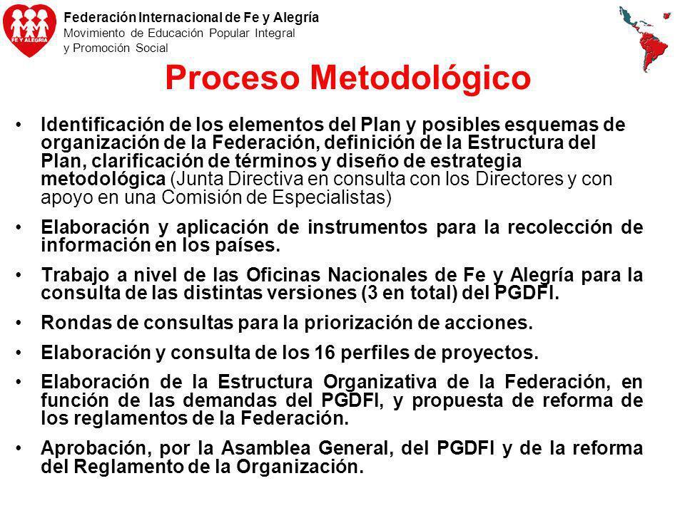 Federación Internacional de Fe y Alegría Movimiento de Educación Popular Integral y Promoción Social Proceso Metodológico Identificación de los elemen