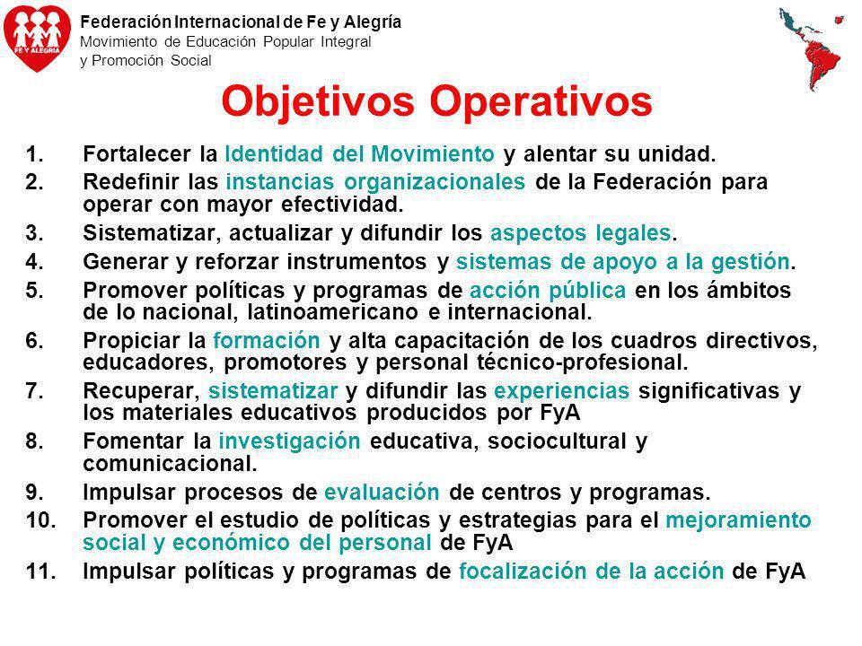Federación Internacional de Fe y Alegría Movimiento de Educación Popular Integral y Promoción Social Objetivos Operativos 1.Fortalecer la Identidad de