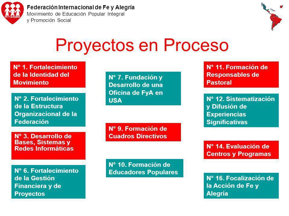 Federación Internacional de Fe y Alegría Movimiento de Educación Popular Integral y Promoción Social Proyectos en Proceso N° 16. Focalización de la Ac