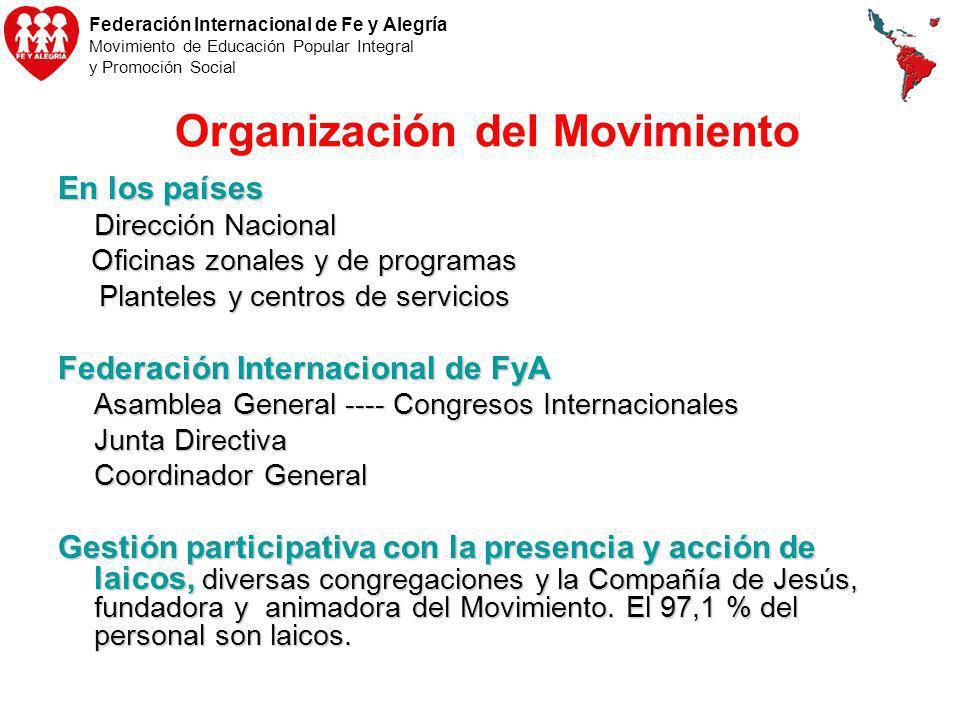Federación Internacional de Fe y Alegría Movimiento de Educación Popular Integral y Promoción Social Organización del Movimiento En los países Direcci
