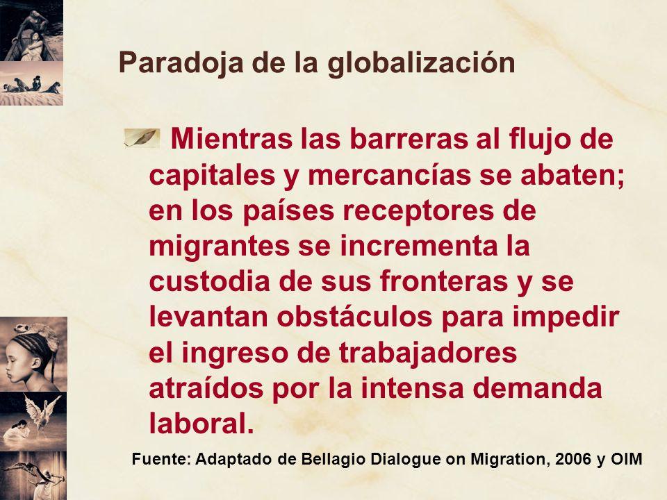 Paradoja de la globalización Mientras las barreras al flujo de capitales y mercancías se abaten; en los países receptores de migrantes se incrementa l