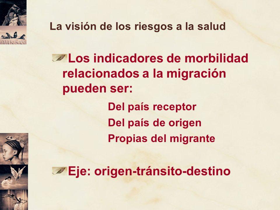 La visión de los riesgos a la salud Los indicadores de morbilidad relacionados a la migración pueden ser: Del país receptor Del país de origen Propias