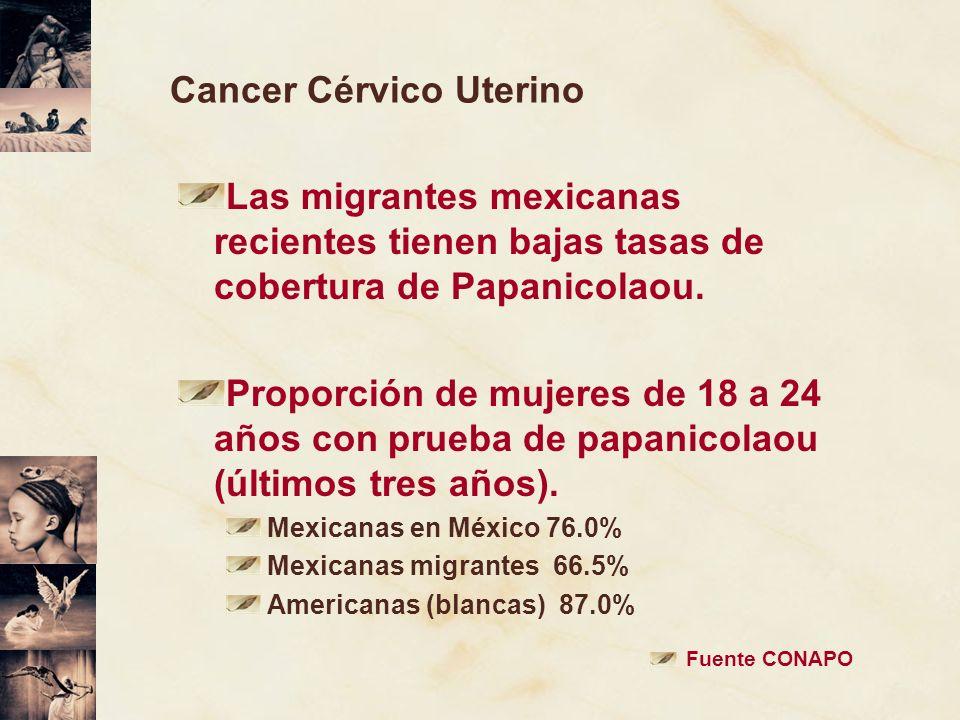 Cancer Cérvico Uterino Las migrantes mexicanas recientes tienen bajas tasas de cobertura de Papanicolaou. Proporción de mujeres de 18 a 24 años con pr