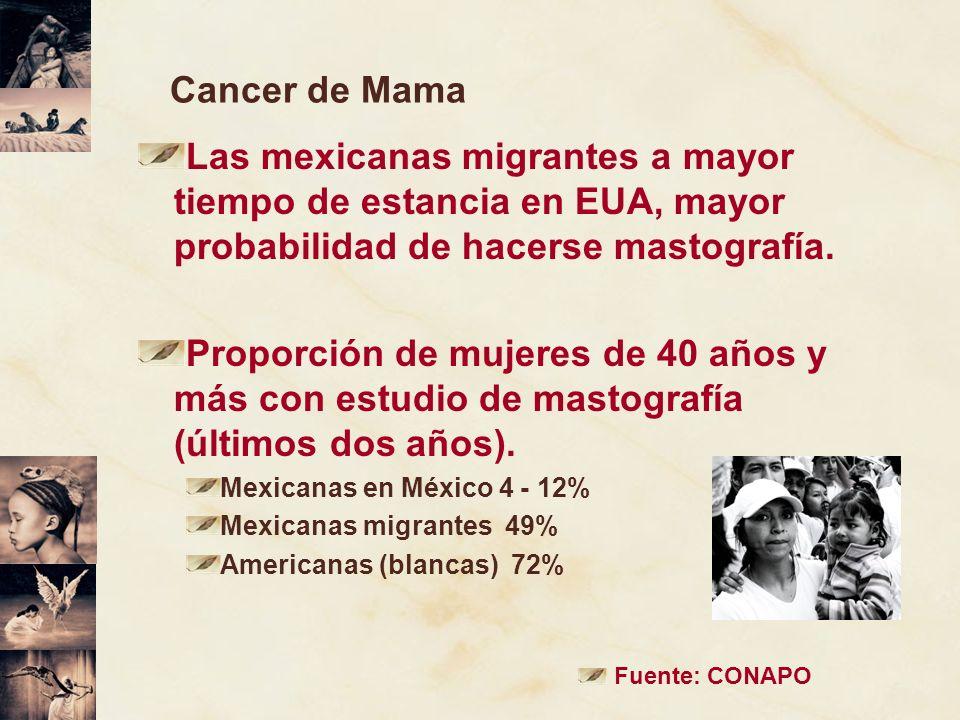 Cancer de Mama Las mexicanas migrantes a mayor tiempo de estancia en EUA, mayor probabilidad de hacerse mastografía. Proporción de mujeres de 40 años