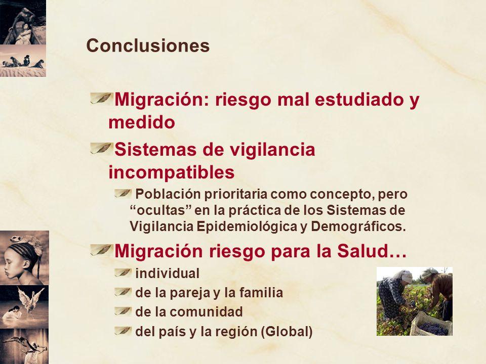 Conclusiones Migración: riesgo mal estudiado y medido Sistemas de vigilancia incompatibles Población prioritaria como concepto, pero ocultas en la prá
