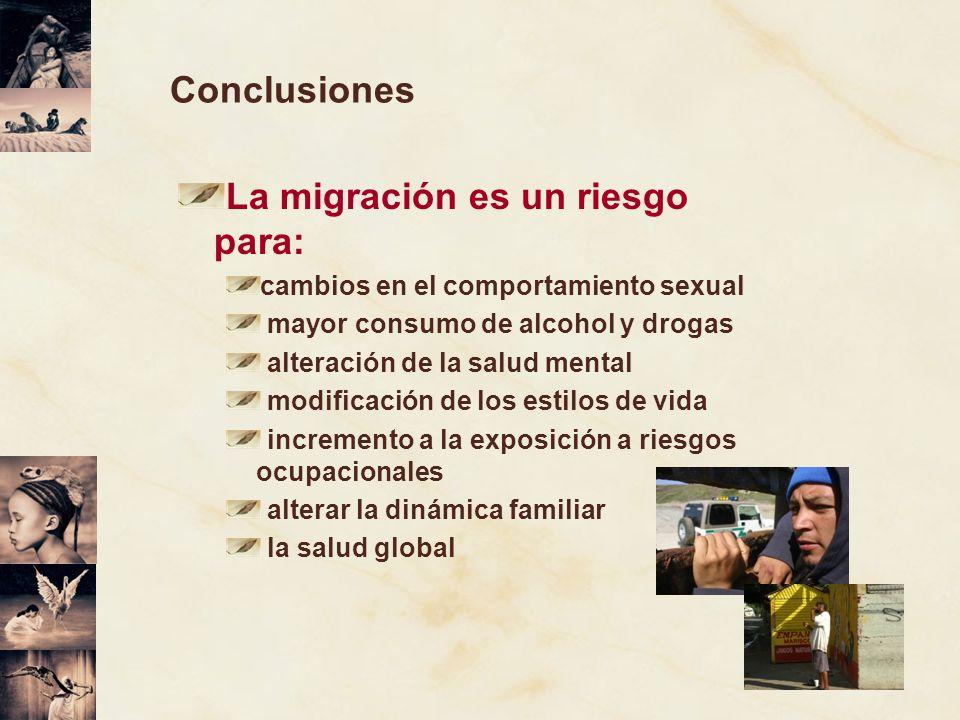 Conclusiones La migración es un riesgo para: cambios en el comportamiento sexual mayor consumo de alcohol y drogas alteración de la salud mental modif
