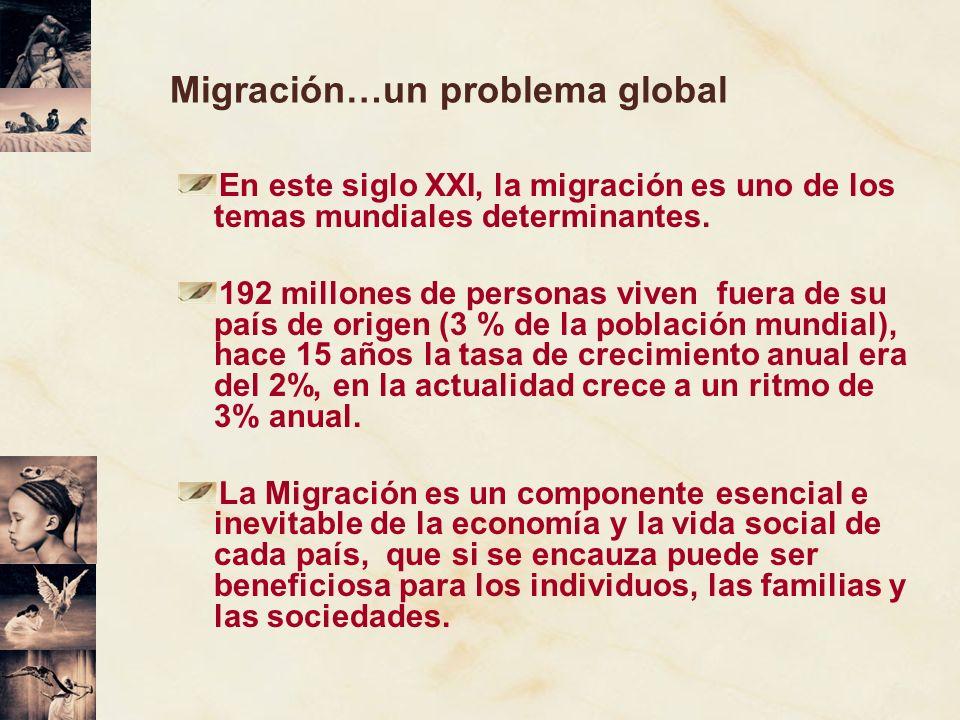 Migración…un problema global En este siglo XXI, la migración es uno de los temas mundiales determinantes. 192 millones de personas viven fuera de su p