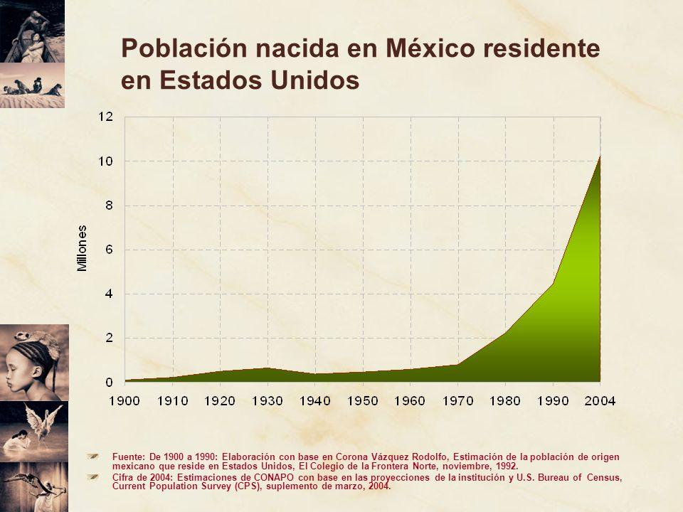 Población nacida en México residente en Estados Unidos Fuente: De 1900 a 1990: Elaboración con base en Corona Vázquez Rodolfo, Estimación de la poblac