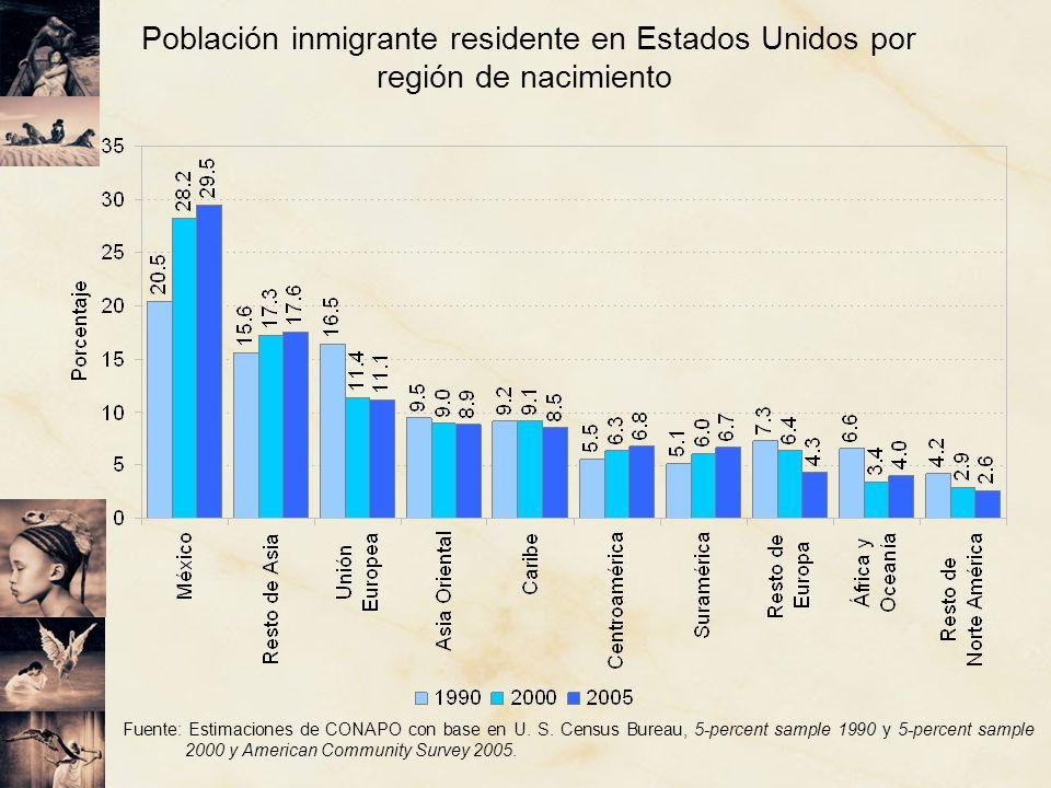 Población inmigrante residente en Estados Unidos por región de nacimiento Fuente: Estimaciones de CONAPO con base en U. S. Census Bureau, 5-percent sa