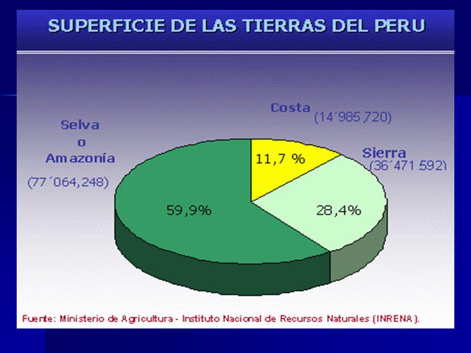 El Organismo Supervisor de las Inversión en Energía y Minería.