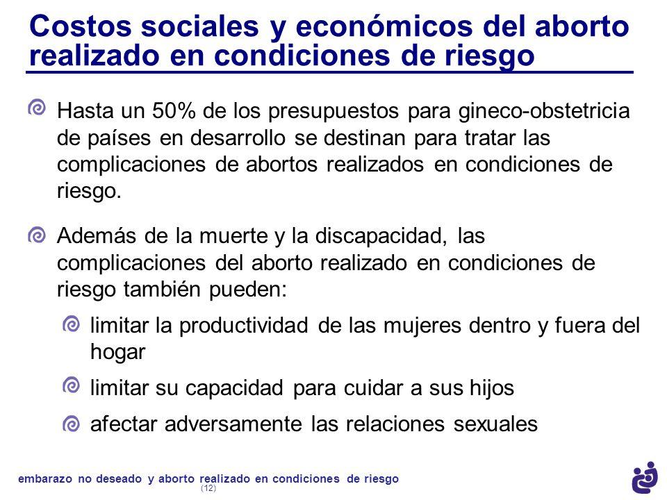 Costos sociales y económicos del aborto realizado en condiciones de riesgo Hasta un 50% de los presupuestos para gineco-obstetricia de países en desar