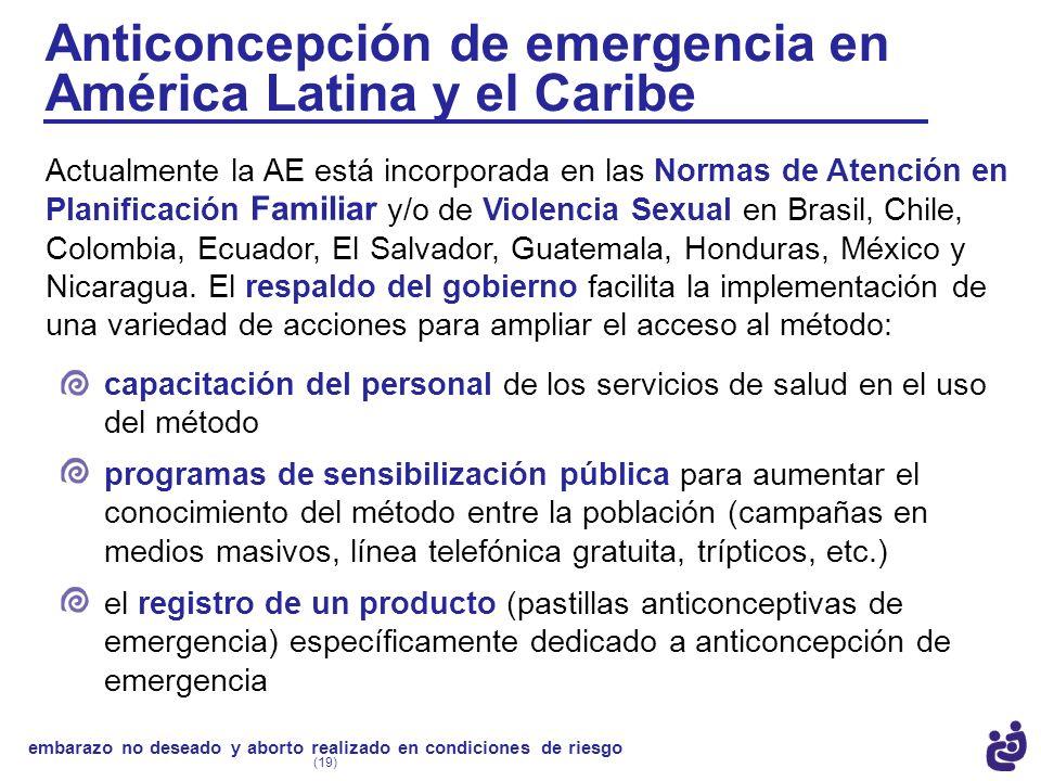 Anticoncepción de emergencia en América Latina y el Caribe Actualmente la AE está incorporada en las Normas de Atención en Planificación Familiar y/o