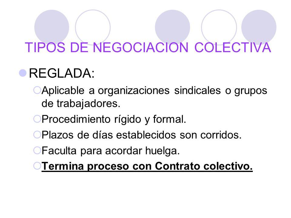 TIPOS DE NEGOCIACION COLECTIVA REGLADA: Aplicable a organizaciones sindicales o grupos de trabajadores. Procedimiento rígido y formal. Plazos de días