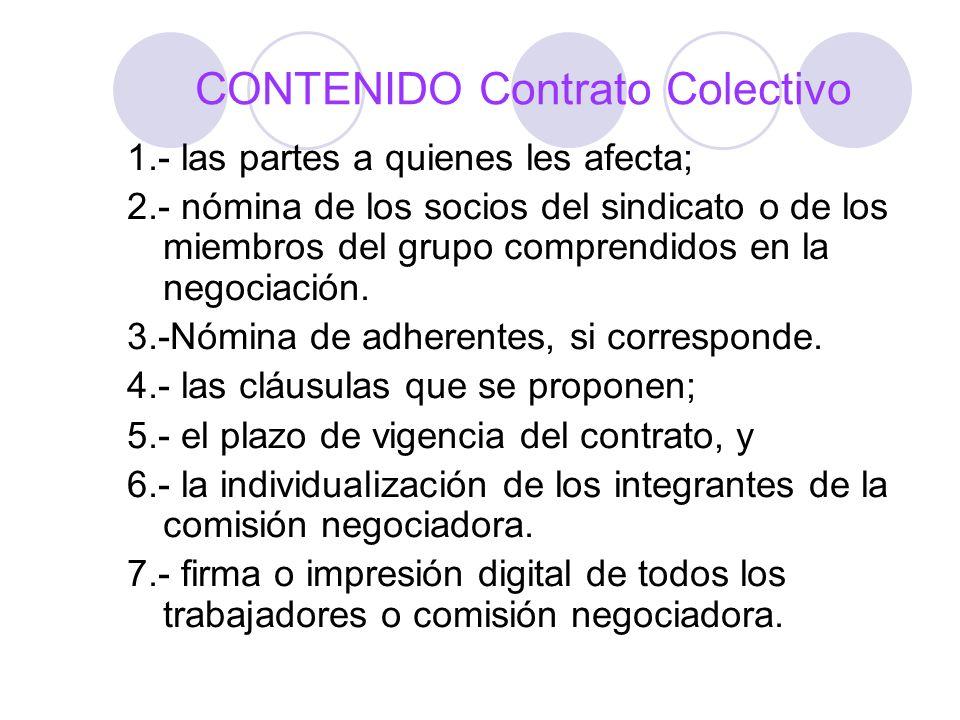 CONTENIDO Contrato Colectivo 1.- las partes a quienes les afecta; 2.- nómina de los socios del sindicato o de los miembros del grupo comprendidos en l