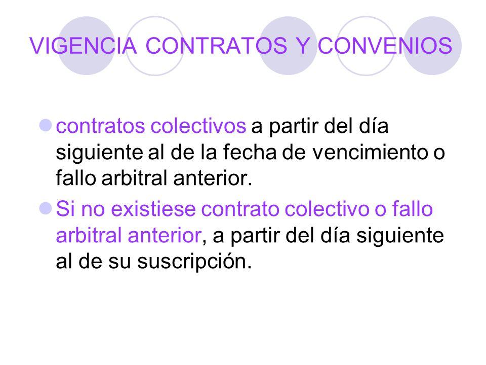 VIGENCIA CONTRATOS Y CONVENIOS contratos colectivos a partir del día siguiente al de la fecha de vencimiento o fallo arbitral anterior. Si no existies