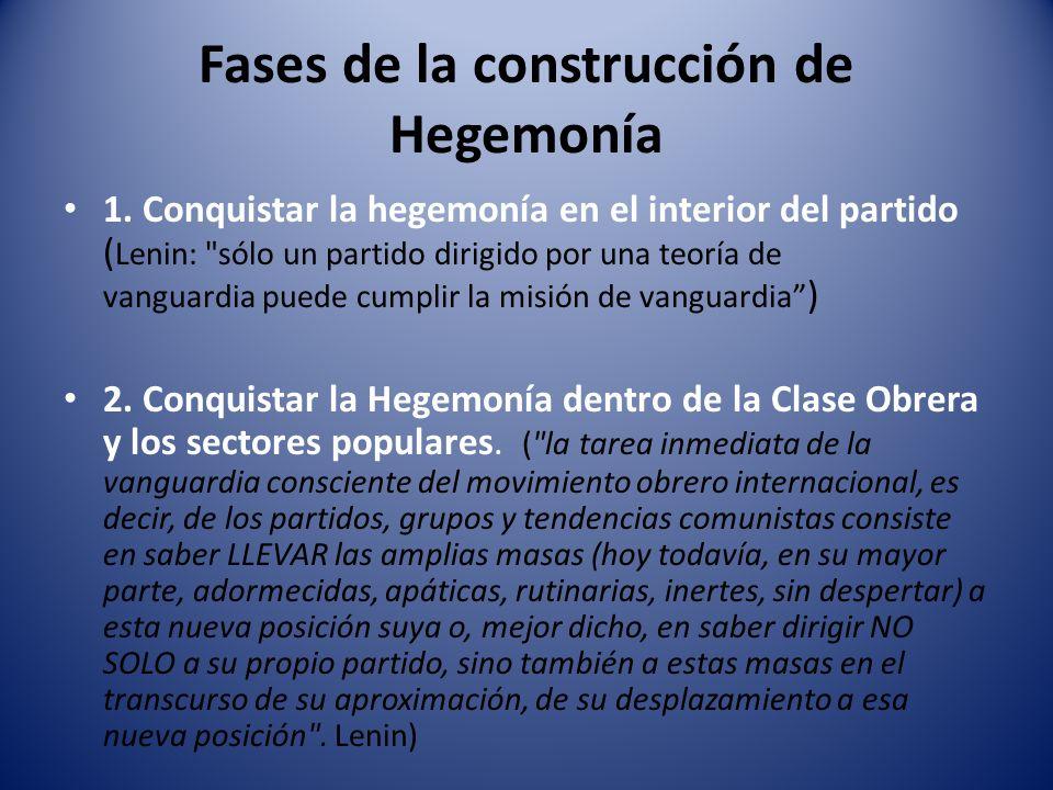Fases de la construcción de Hegemonía 1. Conquistar la hegemonía en el interior del partido ( Lenin: