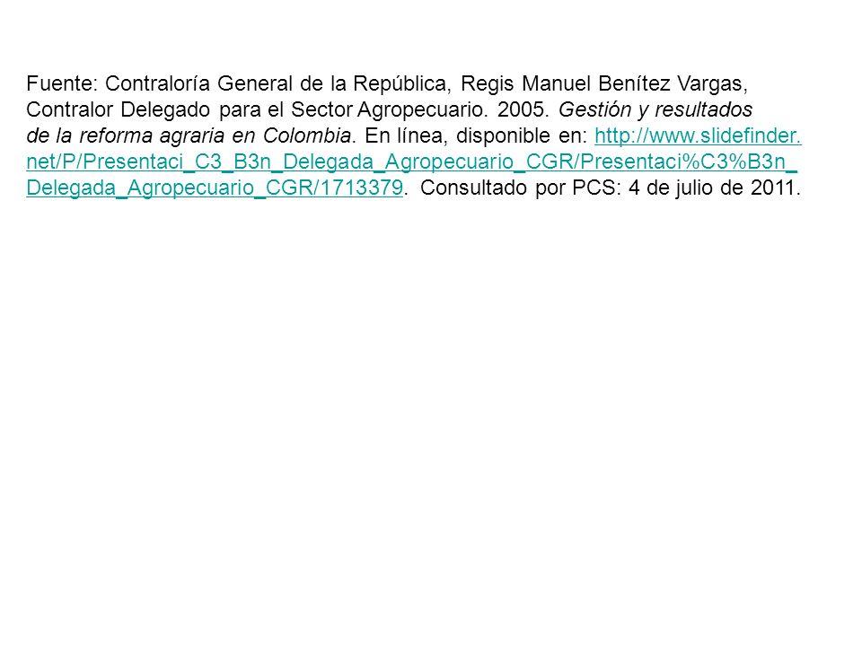 Fuente: Contraloría General de la República, Regis Manuel Benítez Vargas, Contralor Delegado para el Sector Agropecuario. 2005. Gestión y resultados d
