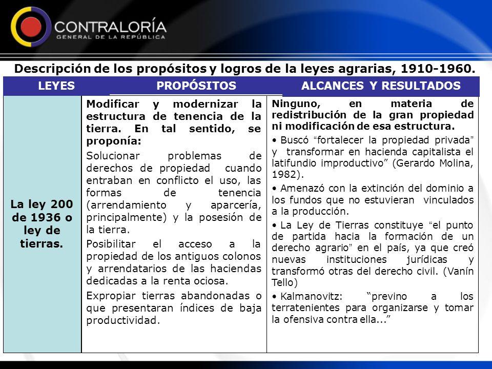 Descripción de los propósitos y logros de la leyes agrarias, 1910-1960. 1 Ninguno, en materia de redistribución de la gran propiedad ni modificación d