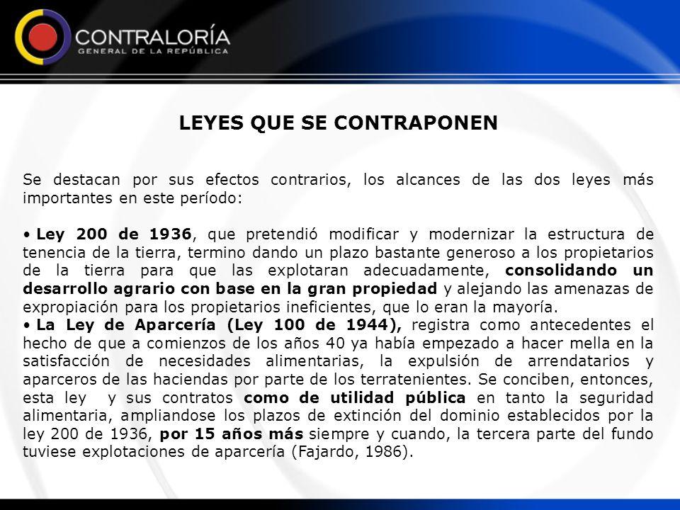 LEYES QUE SE CONTRAPONEN Se destacan por sus efectos contrarios, los alcances de las dos leyes más importantes en este período: Ley 200 de 1936, que p