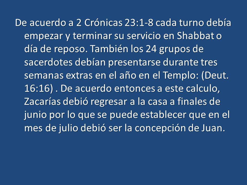 De acuerdo a 2 Crónicas 23:1-8 cada turno debía empezar y terminar su servicio en Shabbat o día de reposo.