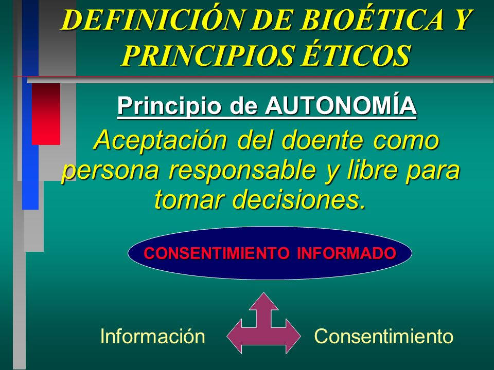 DEFINICIÓN DE BIOÉTICA Y PRINCIPIOS ÉTICOS Principio de AUTONOMÍA Aceptación del doente como persona responsable y libre para tomar decisiones.