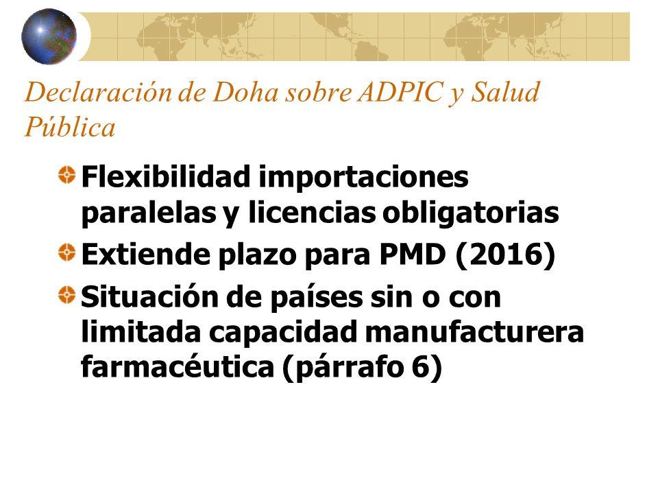 Declaración de Doha sobre ADPIC y Salud Pública Flexibilidad importaciones paralelas y licencias obligatorias Extiende plazo para PMD (2016) Situación