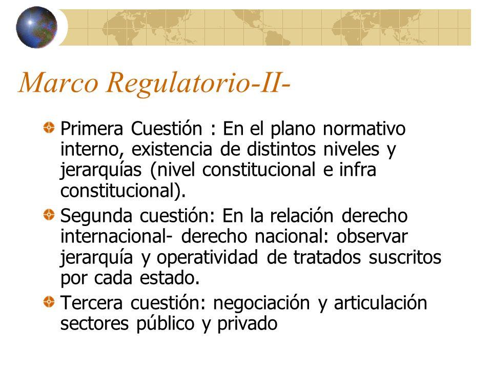 Marco Regulatorio-II- Primera Cuestión : En el plano normativo interno, existencia de distintos niveles y jerarquías (nivel constitucional e infra con