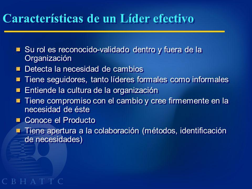 Características de un Líder efectivo Su rol es reconocido-validado dentro y fuera de la Organización Detecta la necesidad de cambios Tiene seguidores,