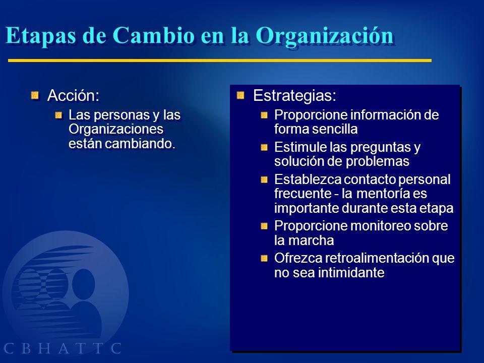 Etapas de Cambio en la Organización Acción: Las personas y las Organizaciones están cambiando. Acción: Las personas y las Organizaciones están cambian