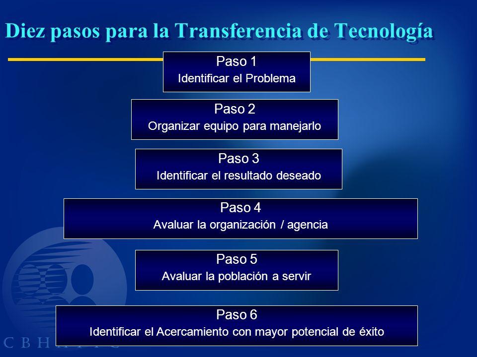 Paso 1 Identificar el Problema Paso 2 Organizar equipo para manejarlo Paso 3 Identificar el resultado deseado Paso 4 Avaluar la organización / agencia