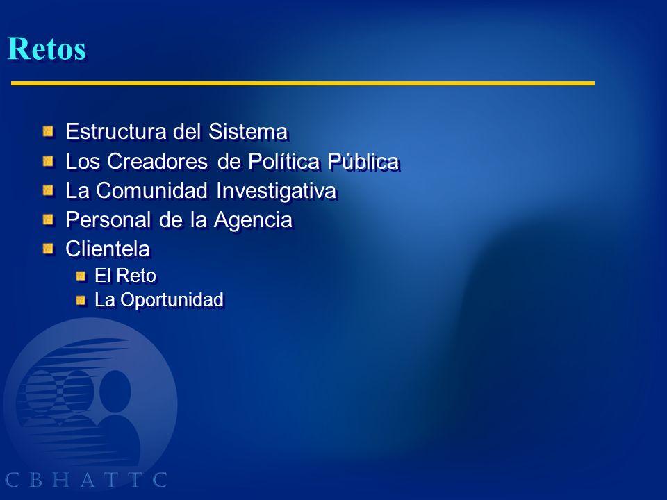 Retos Estructura del Sistema Los Creadores de Política Pública La Comunidad Investigativa Personal de la Agencia Clientela El Reto La Oportunidad Estr