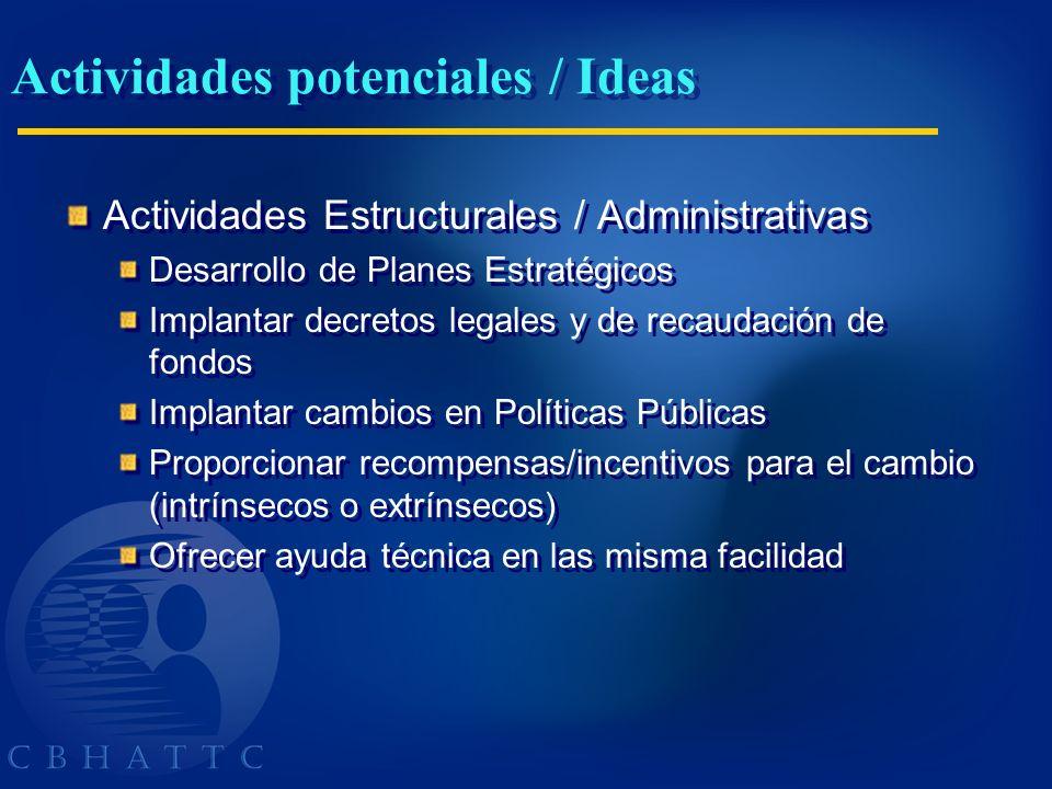 Actividades potenciales / Ideas Actividades Estructurales / Administrativas Desarrollo de Planes Estratégicos Implantar decretos legales y de recaudac