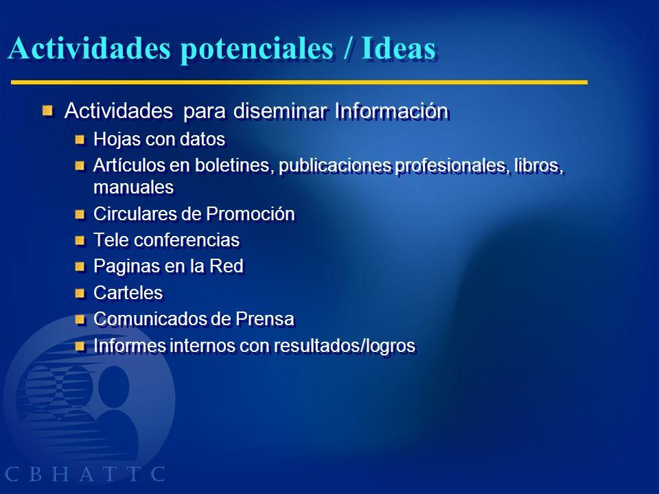 Actividades potenciales / Ideas Actividades para diseminar Información Hojas con datos Artículos en boletines, publicaciones profesionales, libros, ma